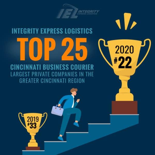 Integrity Express Logistics Ranked Top 25